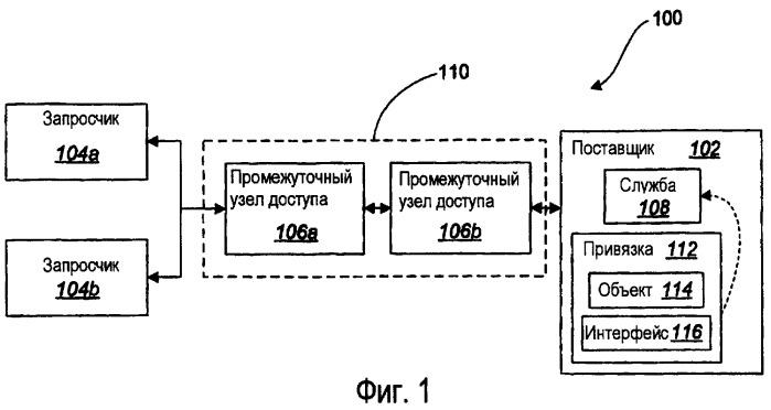 Система и способ для управления состоянием оперативного режима поставщика в распределенной сети
