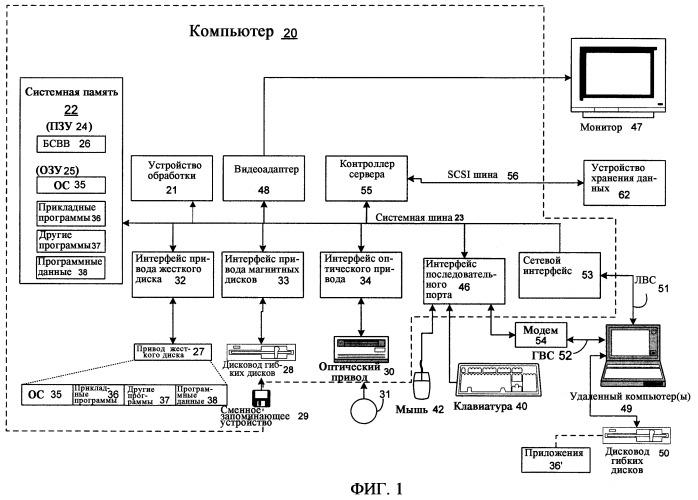 Системы и способы многоуровневой обработки перехватов в виртуальной машинной среде