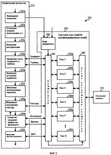 Графическая система с конфигурируемыми кэшами