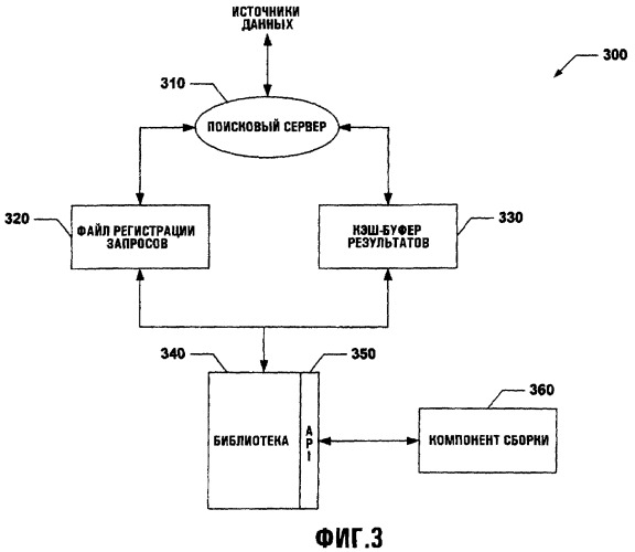 Прикладной программный интерфейс для извлечения и поиска текста