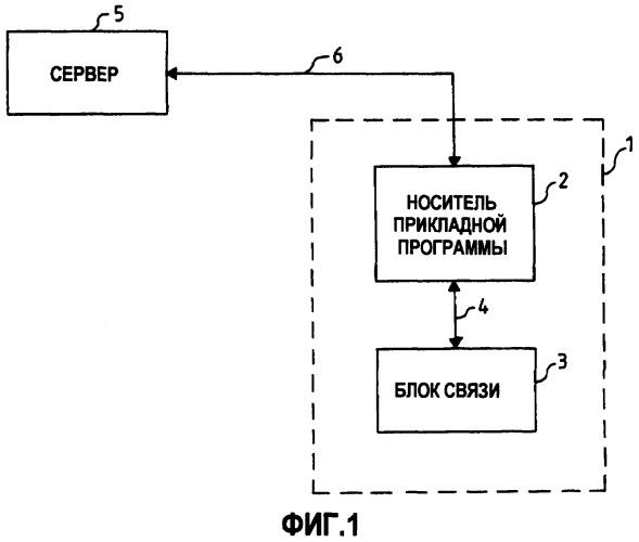 Защищенный переносной терминал для электронных транзакций и защищенная система электронных транзакций
