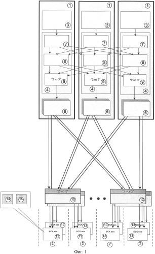 Система управления и контроля положения органов регулирования ядерного реактора