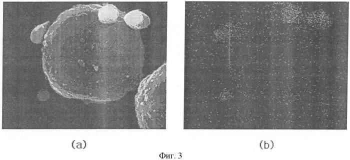 Активный материал анода для литиевых батарей, имеющий сердцевину и оболочку, способ изготовления материала и литиевая батарея, включающая этот материал