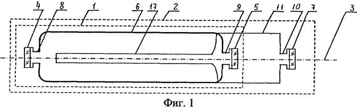 резонатора газового лазера