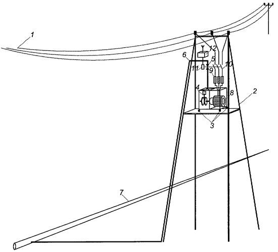 Мачтовая электростанция резервного питания воздушной линии электропередачи