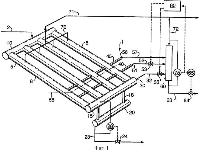Система и способ разделения потока флюида
