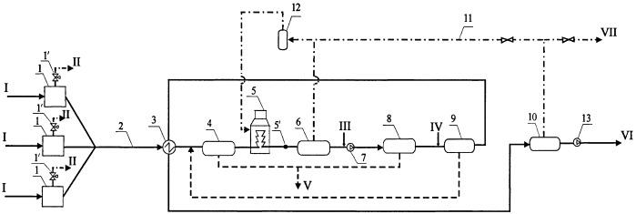 Система сбора и подготовки нефти