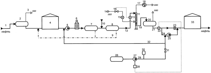 Установка подготовки сероводородсодержащей нефти