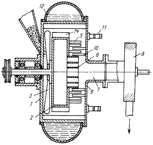 Установка для механоактивации суспензий, содержащих волокнистые материалы