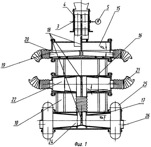 Вибрационно-центробежный гранулятор