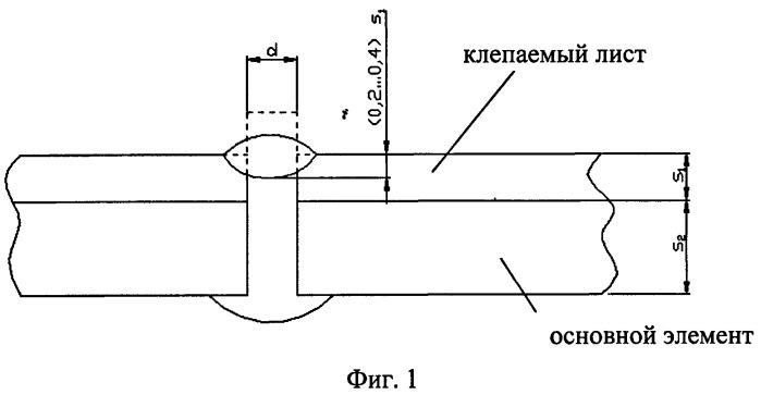 Способ изготовления сборных конструкций из тугоплавких металлов