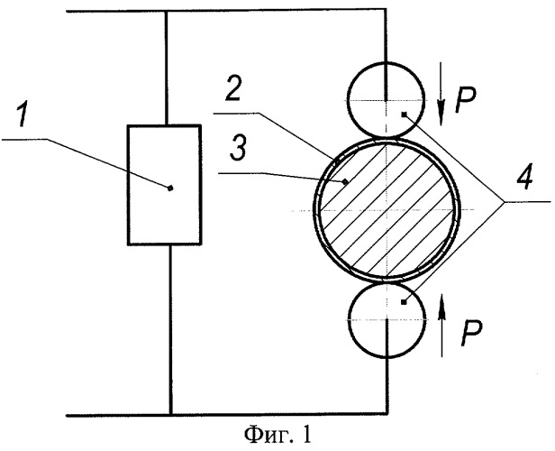 Способ электроконтактной наплавки