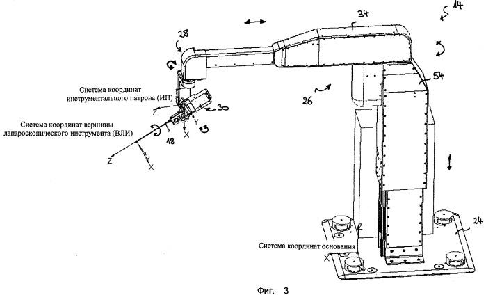 Роботизированная хирургическая система для выполнения минимальных инвазивных вмешательств