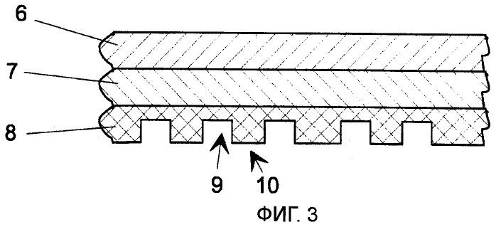 Способ получения экструдированной полимерной пленки и применение полимерной пленки