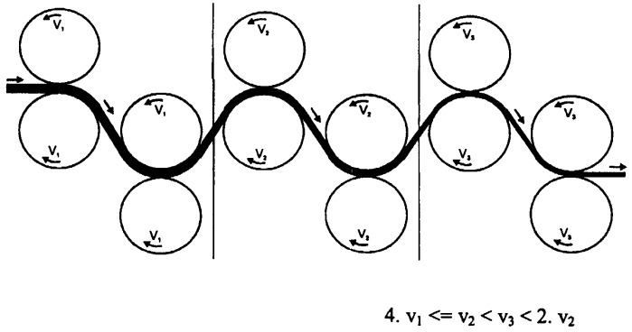 Способ изготовления ориентированных полимерных полос