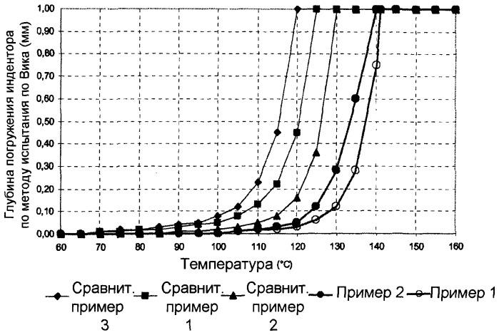 Металлизированная полипропиленовая пленка с хорошим сохранением барьерных свойств