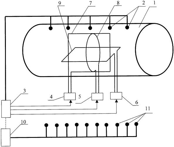 Способ настройки магнитометрического многодатчикового регулятора токов в обмотках размагничивающего устройства судна с ферромагнитным корпусом