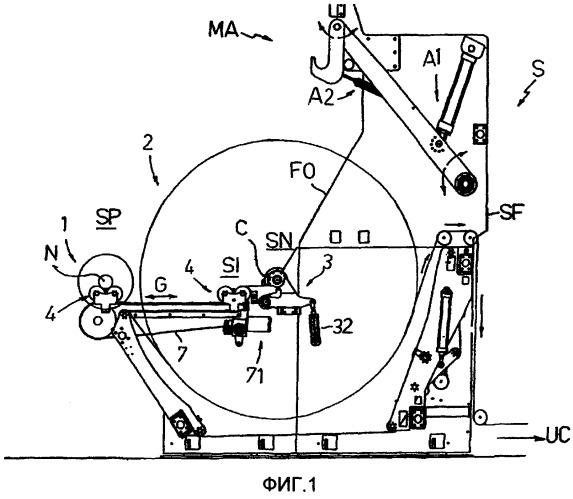 Устройство и способ перемещения бобины в разматывателе