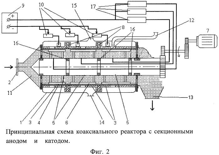 Устройство для получения терморасширяющихся соединений графита