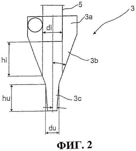 Устройство для полимеризации в газовой фазе олефинов, в частности этилена