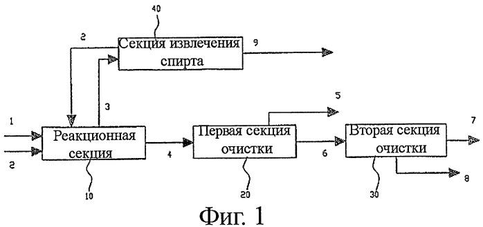 Способ и устройство для получения алкильных эфиров жирных кислот