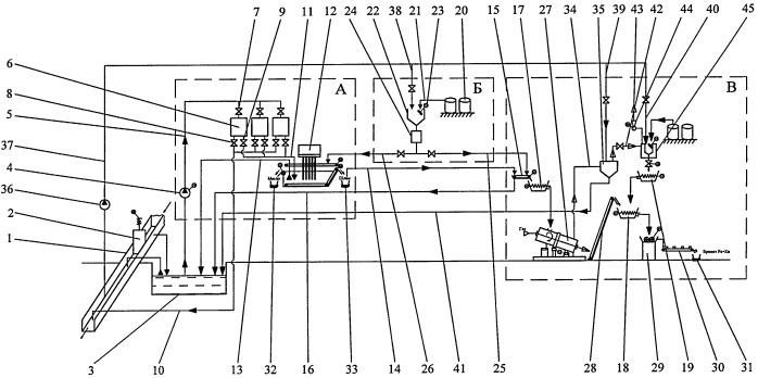 Способ очистки оборотной воды систем газоочисток плавильных печей и утилизации металлосодержащих шламов и устройство для его реализации