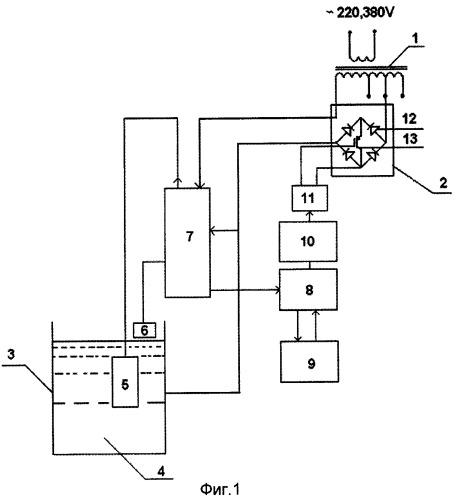 Устройство для нанесения покрытия микродуговым оксидированием вентильных металлов и сплавов