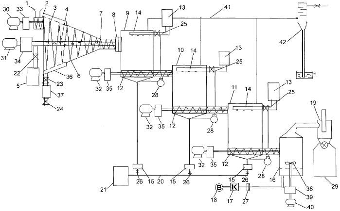 Реактор для непрерывного автогидролиза древесины
