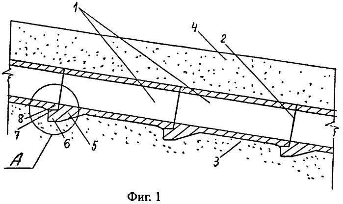 Конструкция напорных сталежелезобетонных (железобетонных) водоводов в мягких грунтах