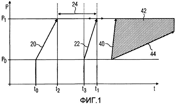 Способ для повышения эксплуатационной гибкости генерирующей ток установки, в частности газовой или паровой турбины, устройство для его осуществления и турбоагрегат (варианты)