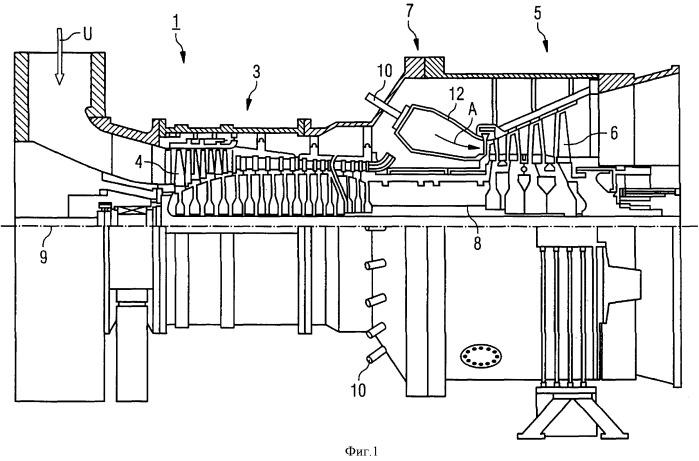 Способ и устройство для регулирования линии режима работы камеры сгорания газовой турбины