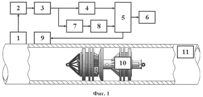 Устройство акустического контроля прохождения внутритрубных объектов