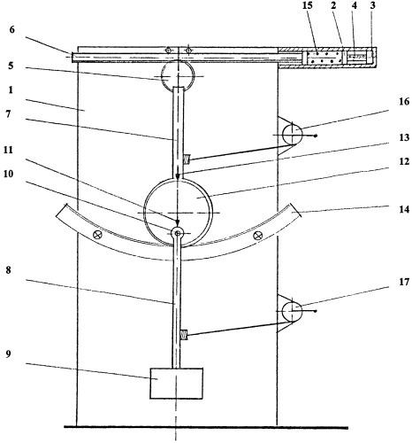 Установка для физико-механических исследований образцов материалов