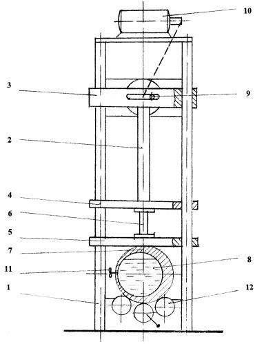 Установка для физико-механических испытаний образцов при циклическом нагружении