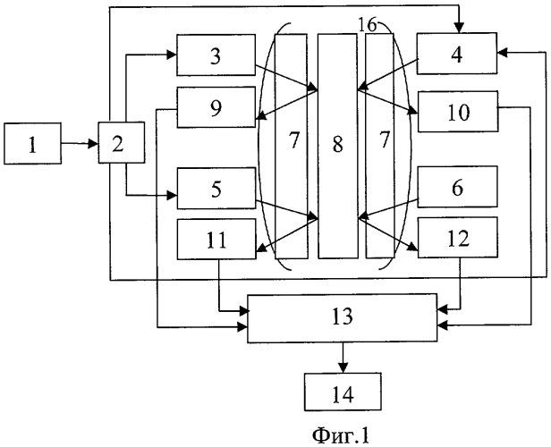 Оптоэлектронный фотоколориметр