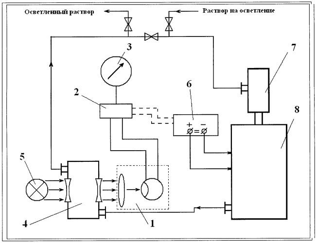 Установка для контроля взвешенных частиц методом фотометрии