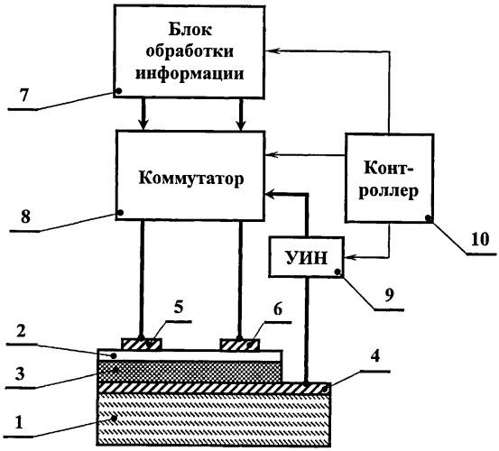Датчик газового анализа и система газового анализа с его использованием