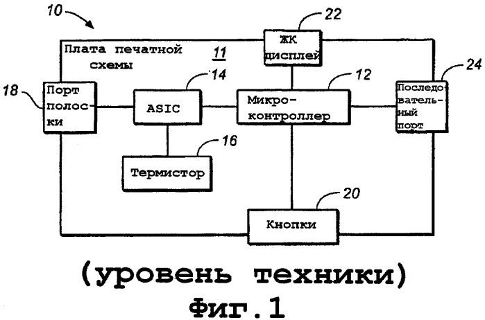 Система для выполнения анализа жидкости организма