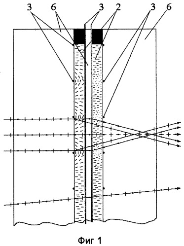 Адаптивный поляризационный фильтр (апф)