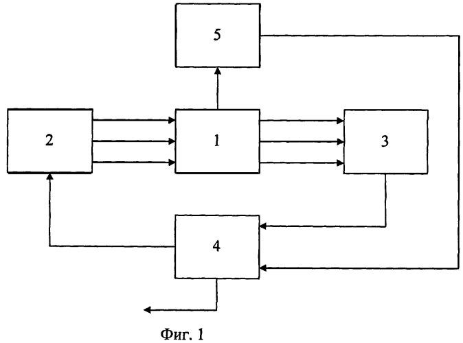 Способ неразрушающего контроля, диагностики и ремонта радиоэлектронной аппаратуры