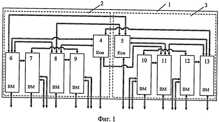 Платформа интегрированной модульной авионики