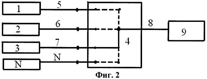 Архитектура компьютера с автономными модулями