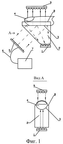 Способ регистрации папиллярного узора пальца