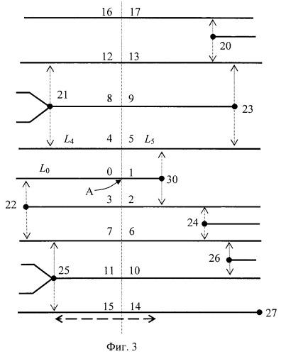 Способ кодирования папиллярного узора