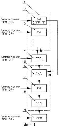 Способ автоматического построения трехмерных геометрических моделей электрорадиоизделий в системе геометрического моделирования