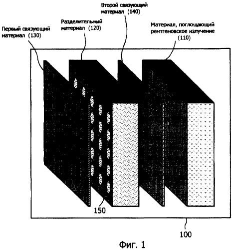 Антирассеивающее устройство, способ и система