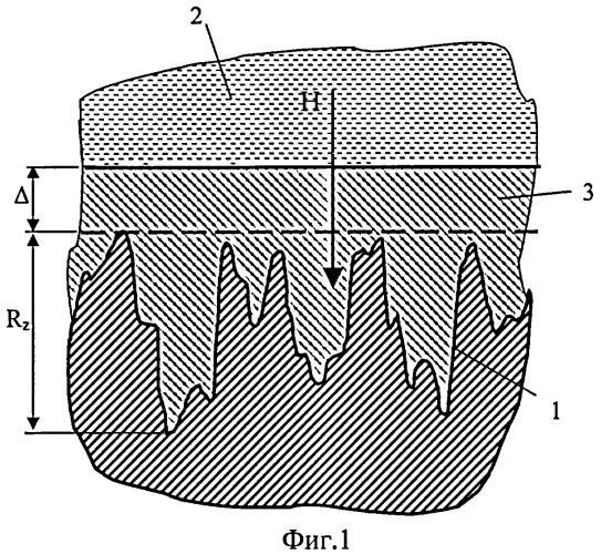 Способ повышения ресурса и надежности магнитожидкостных устройств