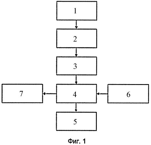 Способ обработки отложений сульфида меди в электрическом устройстве путем использования окисляющих агентов