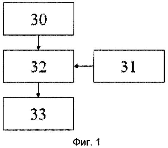 Способ удаления нежелательных соединений серы из изоляционного масла электрического устройства