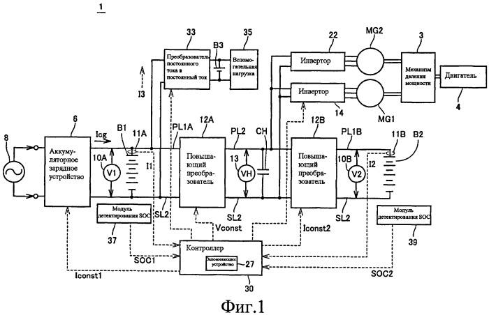 Устройство электропитания для транспортного средства
